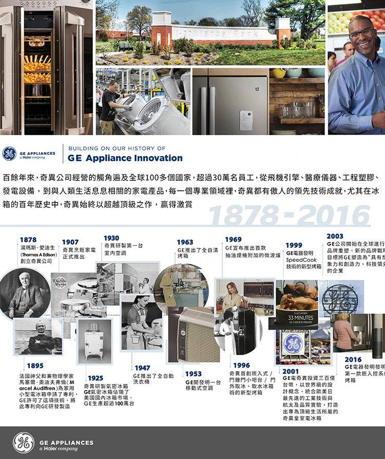 GE_Small_Appliance_Timeline_V5_Horizontal